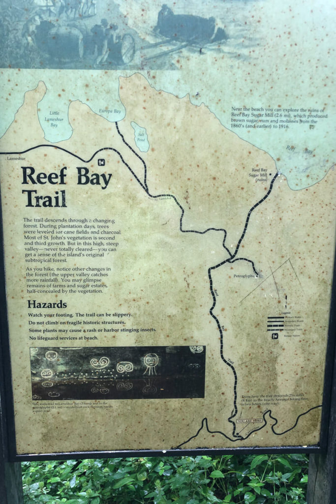 Reef Bay Trail map from NPS displayed at trailhead